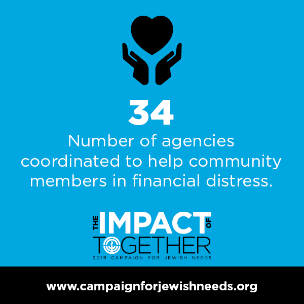 34 - Number of agencies coordinated to help community members in financial distress - The Impact of Together - www.campaignforjewishneeds.org