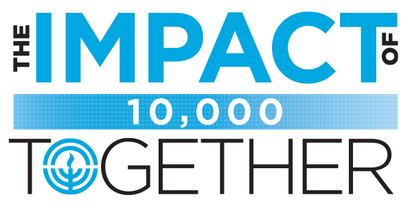 The Impact of 10,000 Together