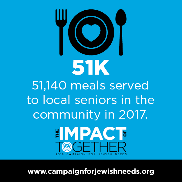 51,140 meals served to local seniors in the community in 2017